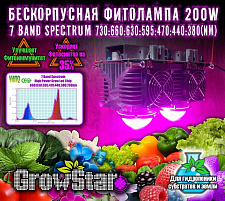 Led світильник Growstar 200W spectrum 7.7